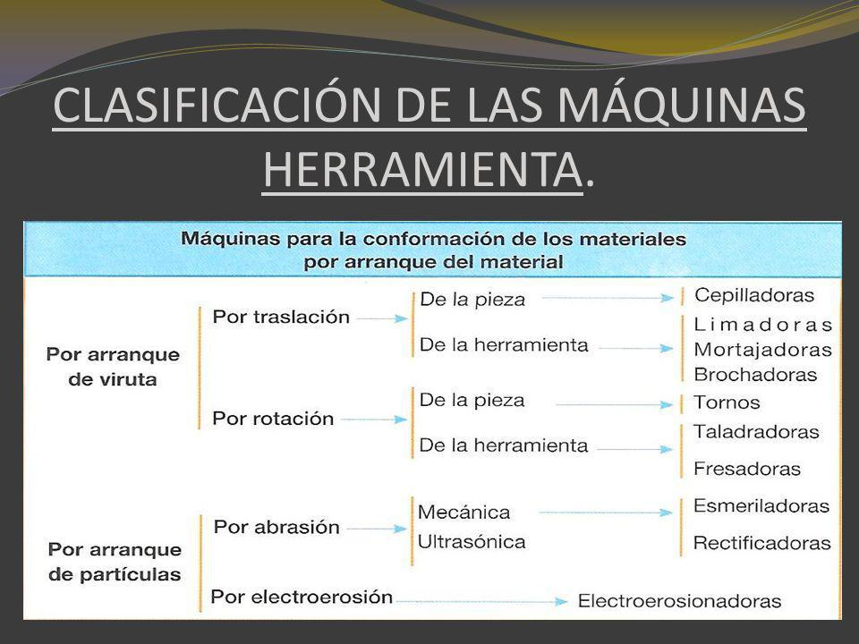 CLASIFICACIÓN DE LAS MÁQUINAS HERRAMIENTA.