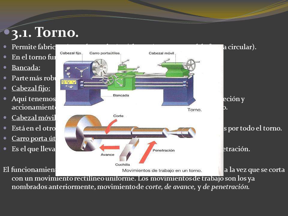 3.1. Torno. Permite fabricar piezas de revolución( de sección transversal de forma circular).