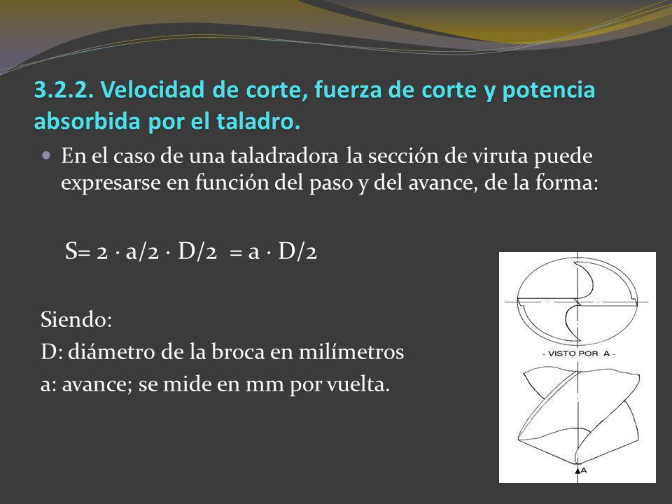 3.2.2. Velocidad de corte, fuerza de corte y potencia absorbida por el taladro.