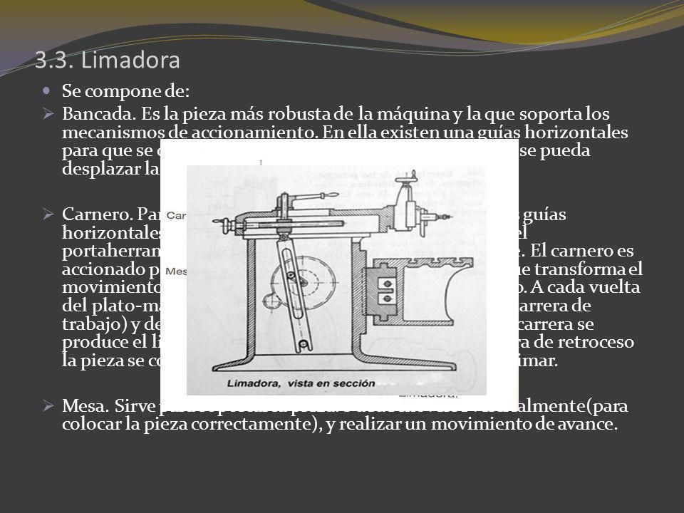 3.3. Limadora Se compone de: