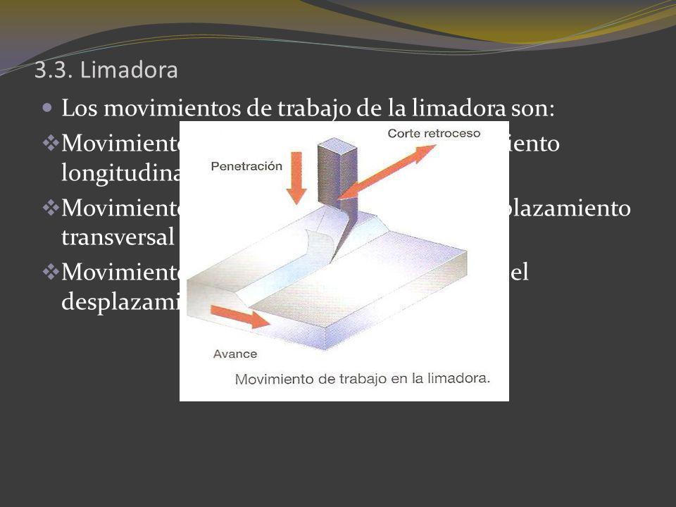 3.3. Limadora Los movimientos de trabajo de la limadora son: