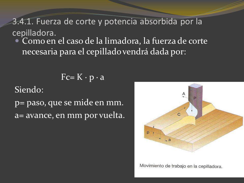 3.4.1. Fuerza de corte y potencia absorbida por la cepilladora.