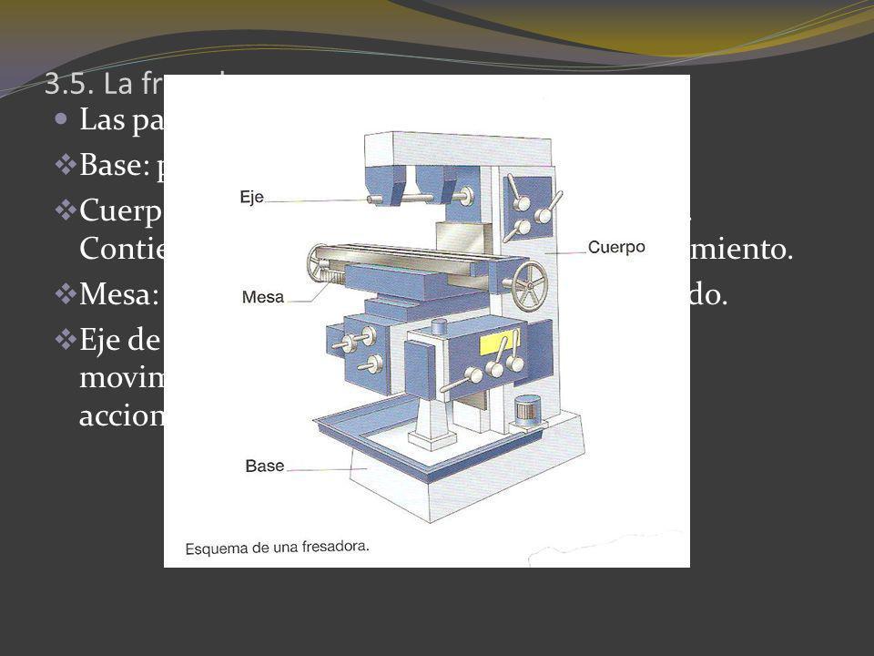 3.5. La fresadora Las partes principales de una fresadora son: