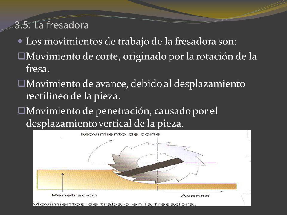 3.5. La fresadora Los movimientos de trabajo de la fresadora son: