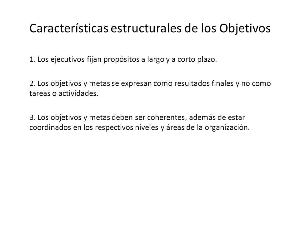 Características estructurales de los Objetivos