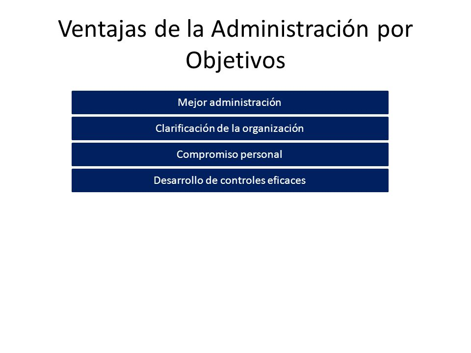 Ventajas de la Administración por Objetivos