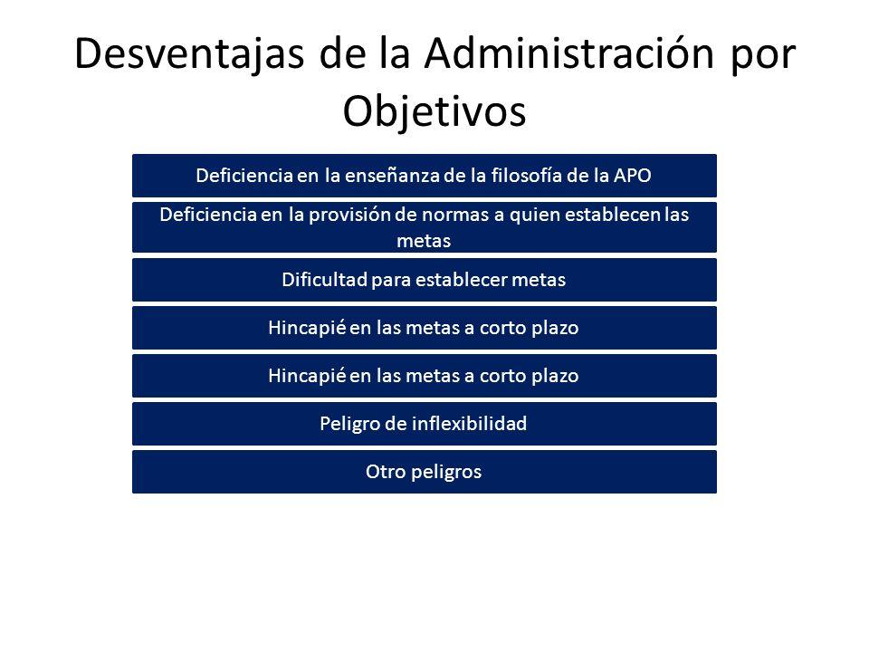 Desventajas de la Administración por Objetivos