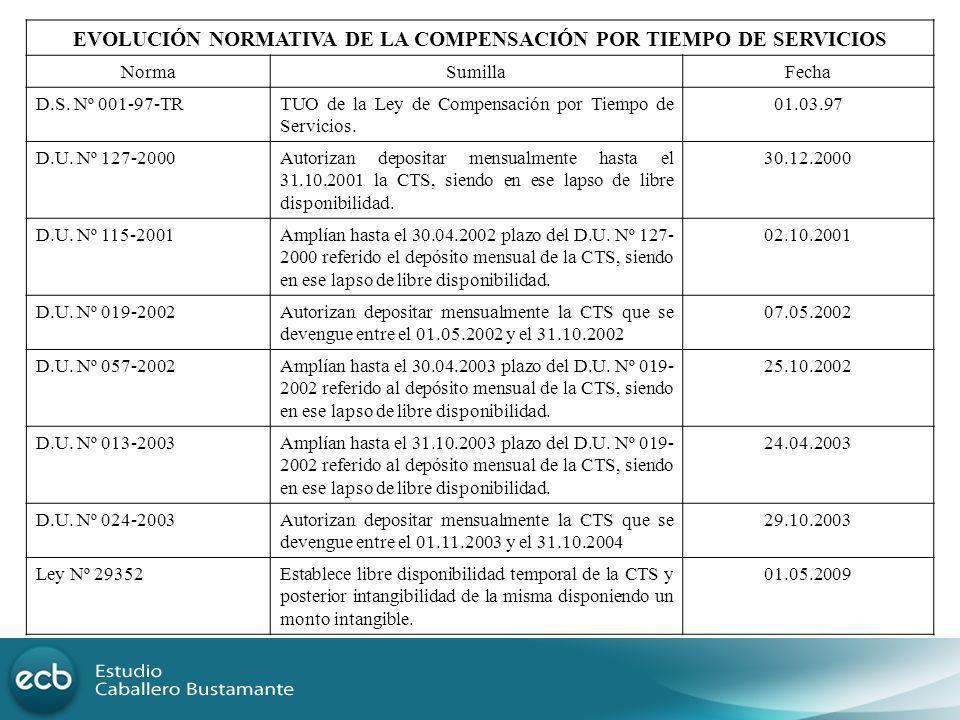 EVOLUCIÓN NORMATIVA DE LA COMPENSACIÓN POR TIEMPO DE SERVICIOS