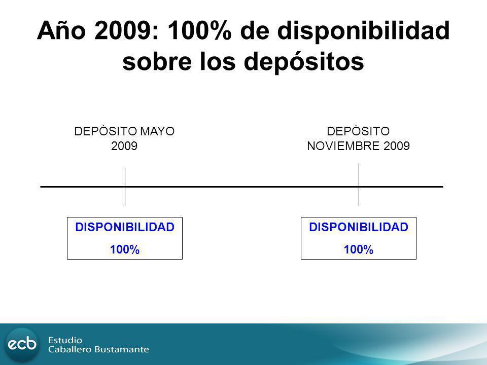 Año 2009: 100% de disponibilidad sobre los depósitos