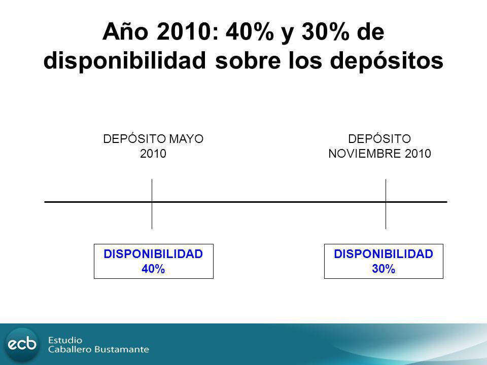 Año 2010: 40% y 30% de disponibilidad sobre los depósitos