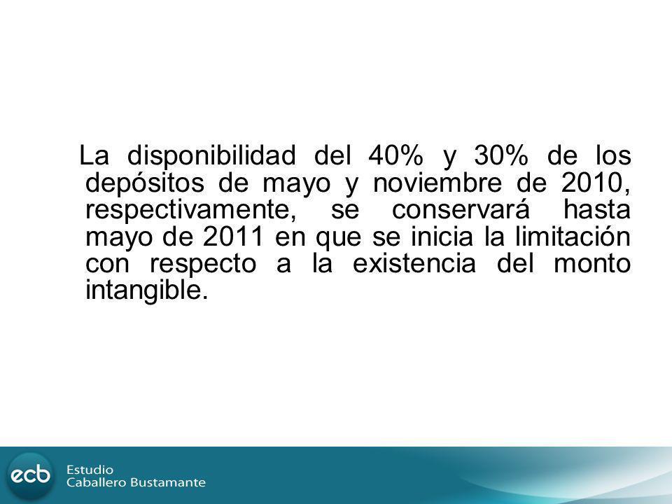 La disponibilidad del 40% y 30% de los depósitos de mayo y noviembre de 2010, respectivamente, se conservará hasta mayo de 2011 en que se inicia la limitación con respecto a la existencia del monto intangible.