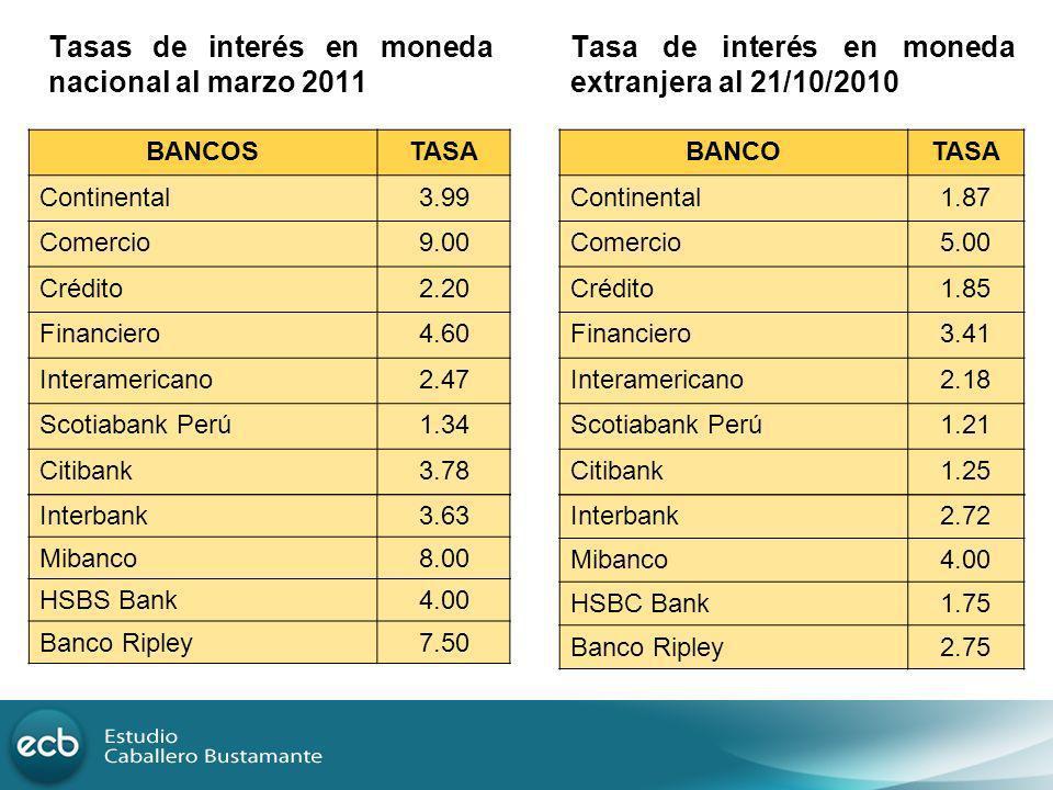 Tasas de interés en moneda nacional al marzo 2011