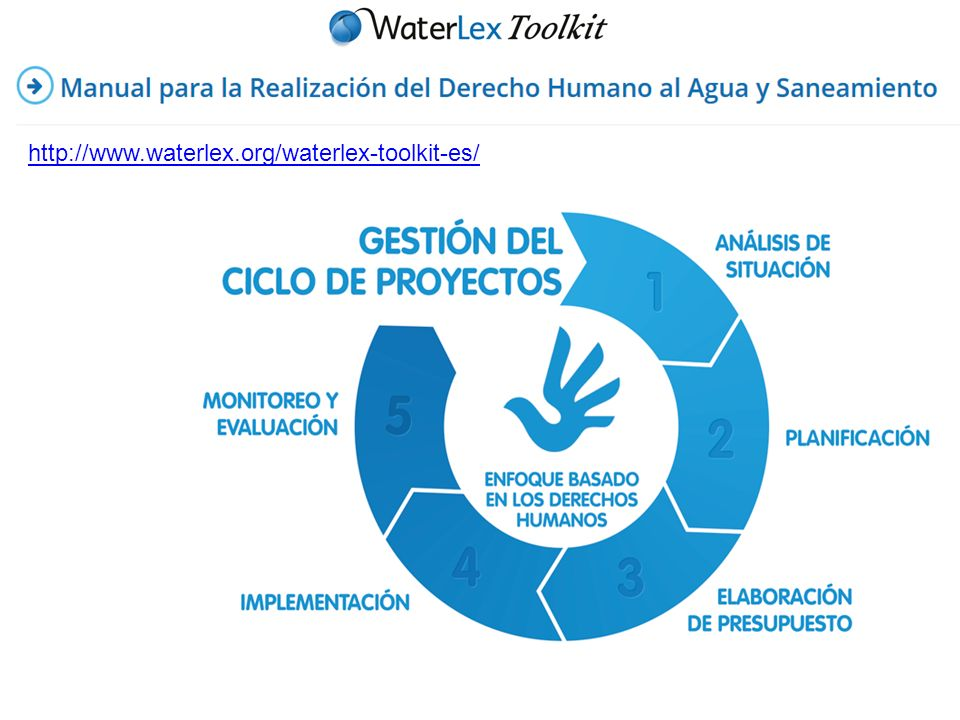 http://www.waterlex.org/waterlex-toolkit-es/