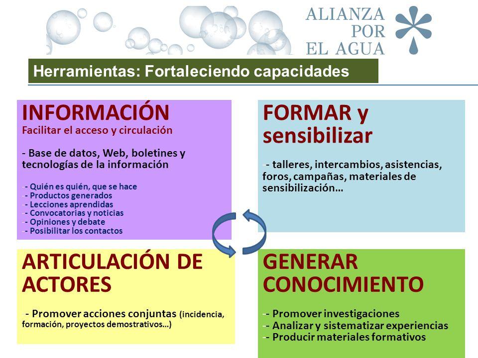 ARTICULACIÓN DE ACTORES GENERAR CONOCIMIENTO