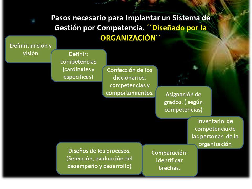 Pasos necesario para Implantar un Sistema de Gestión por Competencia