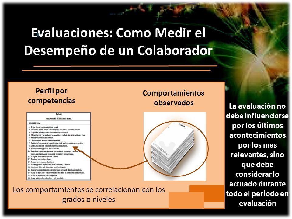 Evaluaciones: Como Medir el Desempeño de un Colaborador