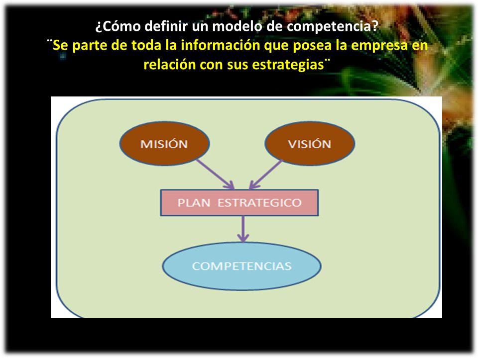 ¿Cómo definir un modelo de competencia