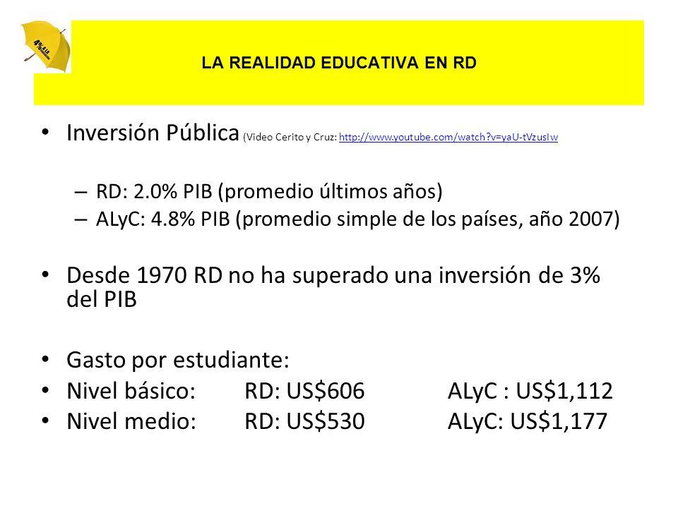LA REALIDAD EDUCATIVA EN RD