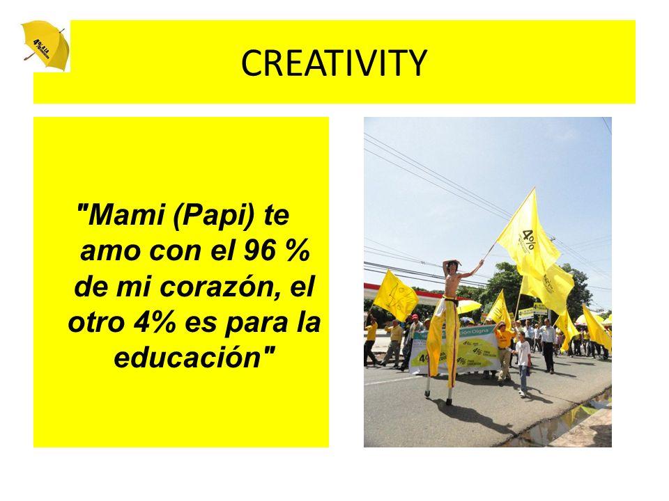 CREATIVITY Mami (Papi) te amo con el 96 % de mi corazón, el otro 4% es para la educación