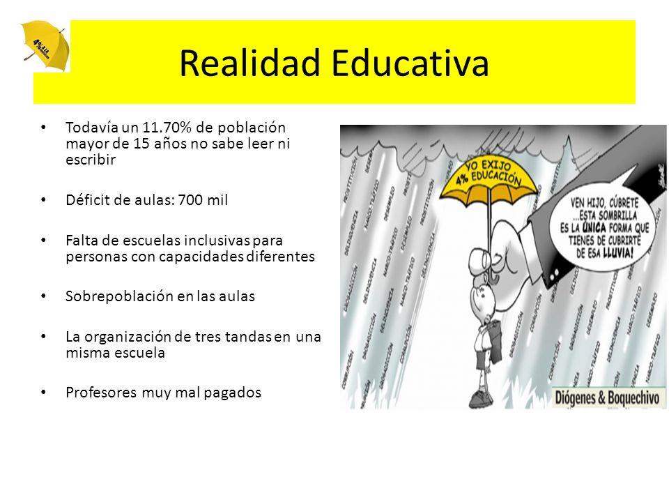 Realidad Educativa Todavía un 11.70% de población mayor de 15 años no sabe leer ni escribir. Déficit de aulas: 700 mil.