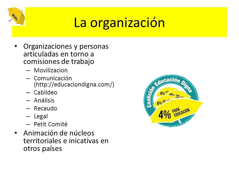La organización Organizaciones y personas articuladas en torno a comisiones de trabajo. Movilizacion.