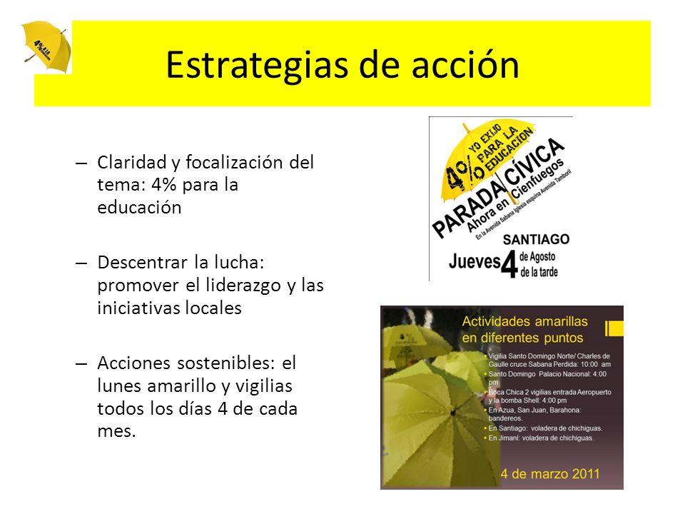 Estrategias de acción Claridad y focalización del tema: 4% para la educación. Descentrar la lucha: promover el liderazgo y las iniciativas locales.