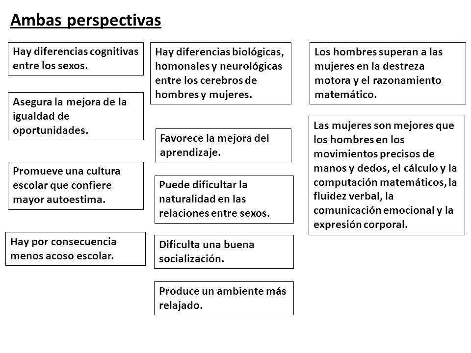 Ambas perspectivas Hay diferencias cognitivas entre los sexos.