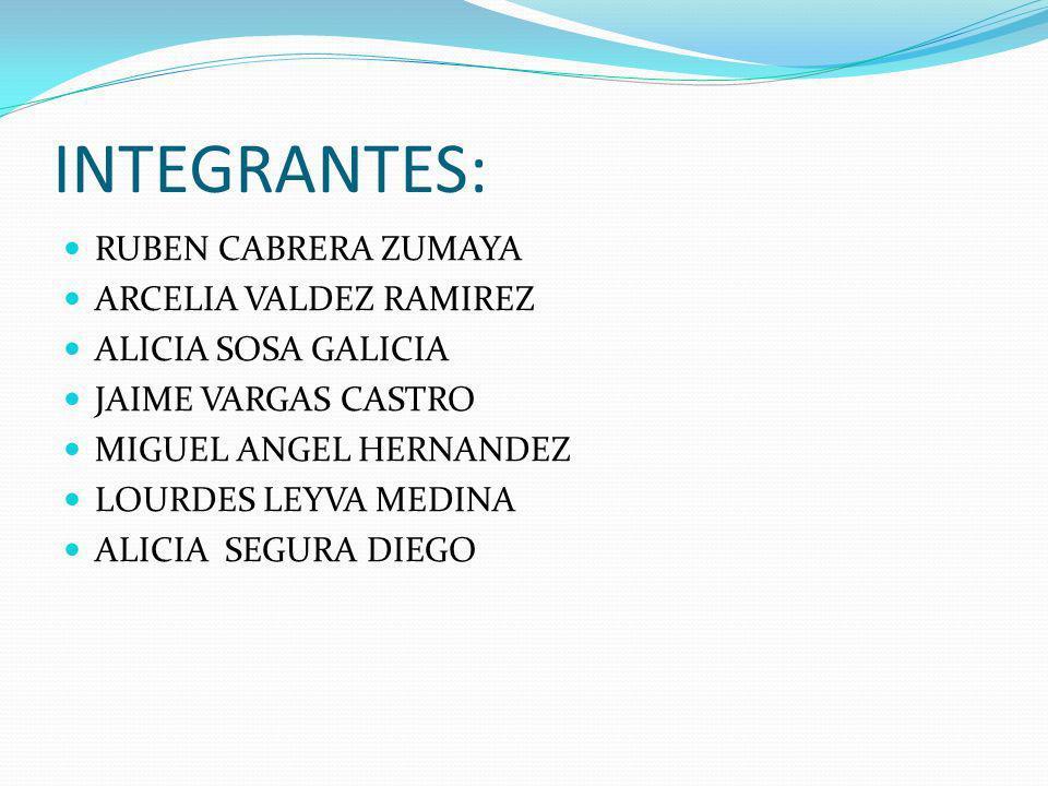 INTEGRANTES: RUBEN CABRERA ZUMAYA ARCELIA VALDEZ RAMIREZ