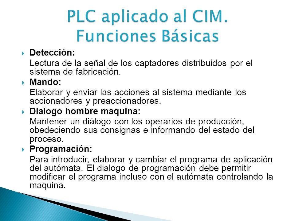 PLC aplicado al CIM. Funciones Básicas