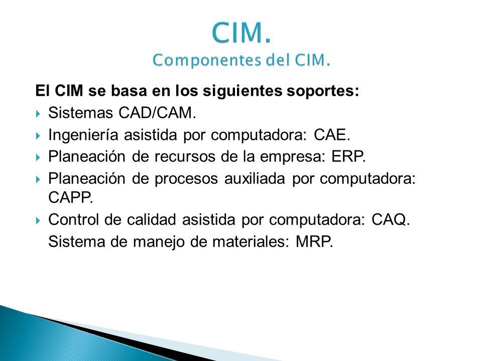 CIM. Componentes del CIM.