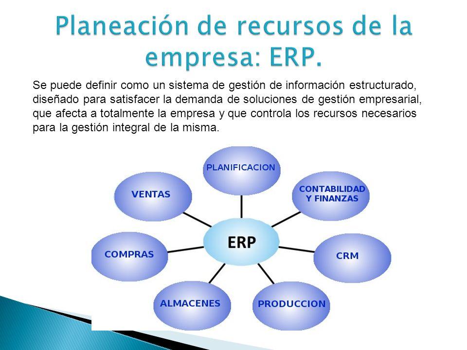 Planeación de recursos de la empresa: ERP.