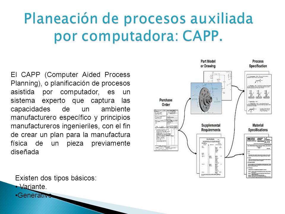 Planeación de procesos auxiliada por computadora: CAPP.