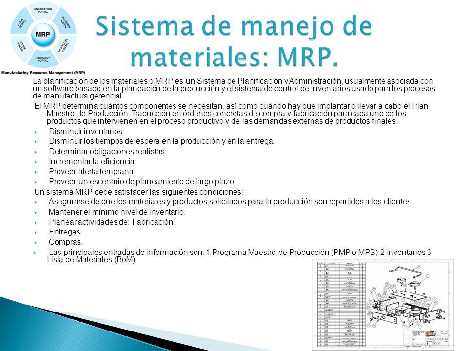 Sistema de manejo de materiales: MRP.