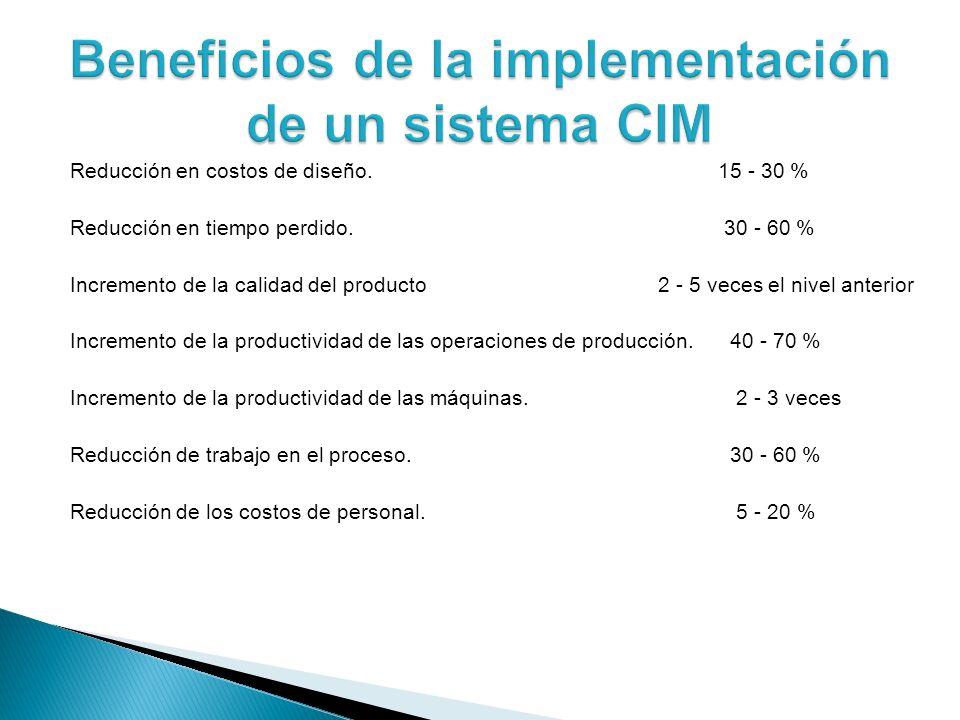 Beneficios de la implementación de un sistema CIM