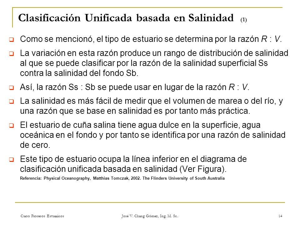 Clasificación Unificada basada en Salinidad (1)