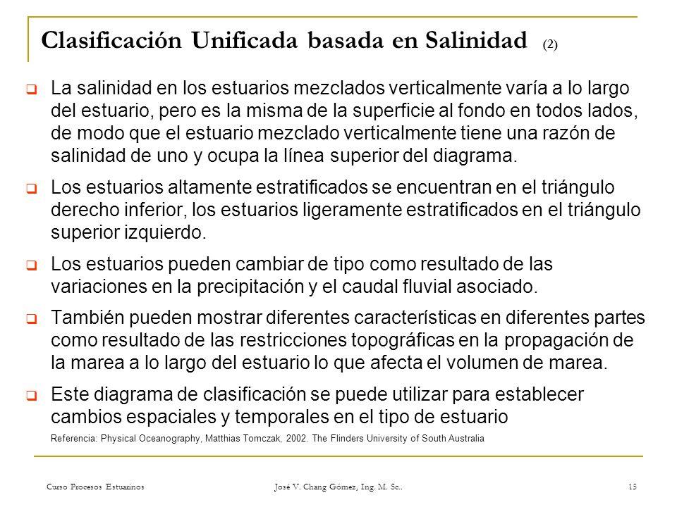 Clasificación Unificada basada en Salinidad (2)