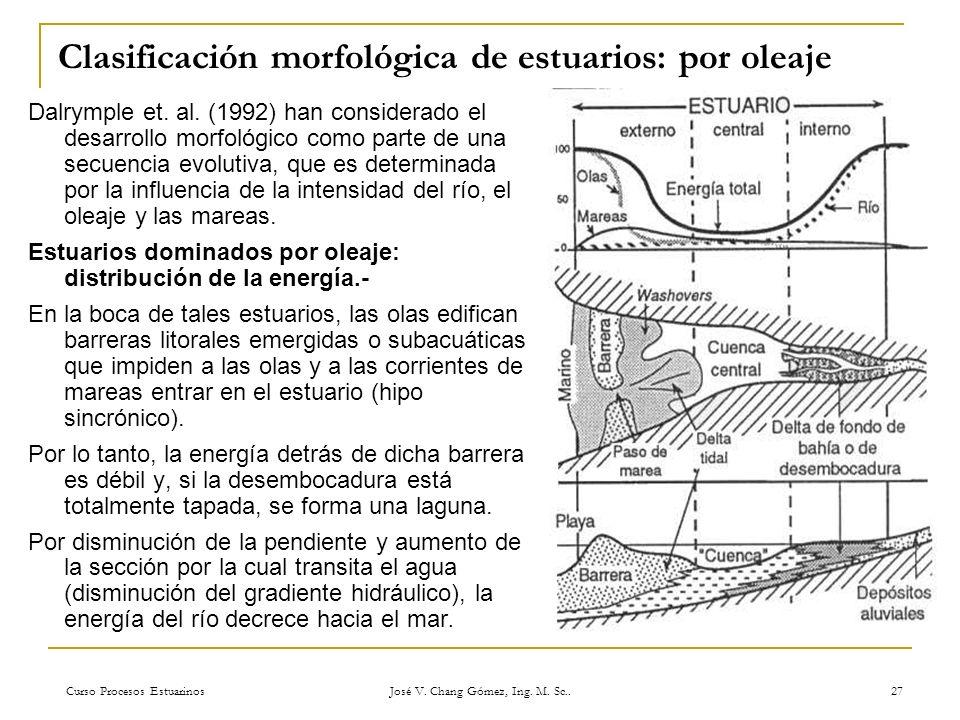 Clasificación morfológica de estuarios: por oleaje
