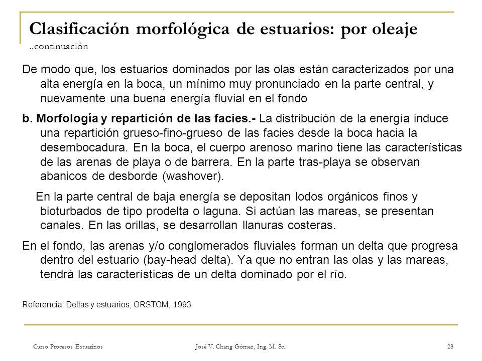 Clasificación morfológica de estuarios: por oleaje ..continuación