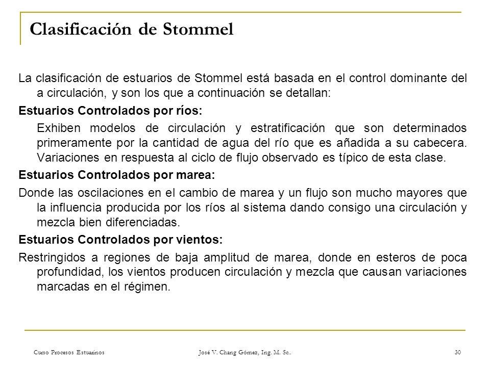 Clasificación de Stommel