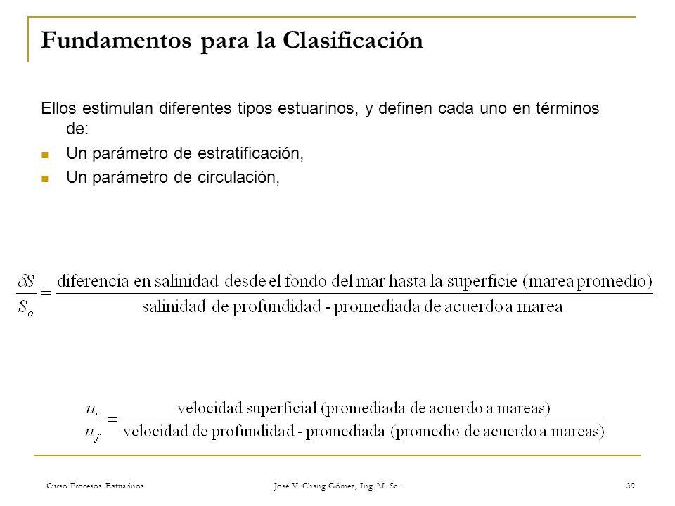 Fundamentos para la Clasificación
