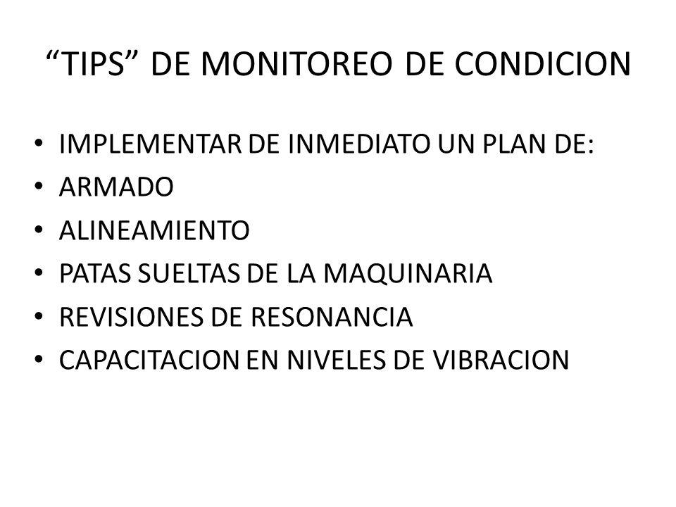 TIPS DE MONITOREO DE CONDICION