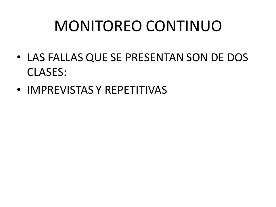 MONITOREO CONTINUO LAS FALLAS QUE SE PRESENTAN SON DE DOS CLASES: