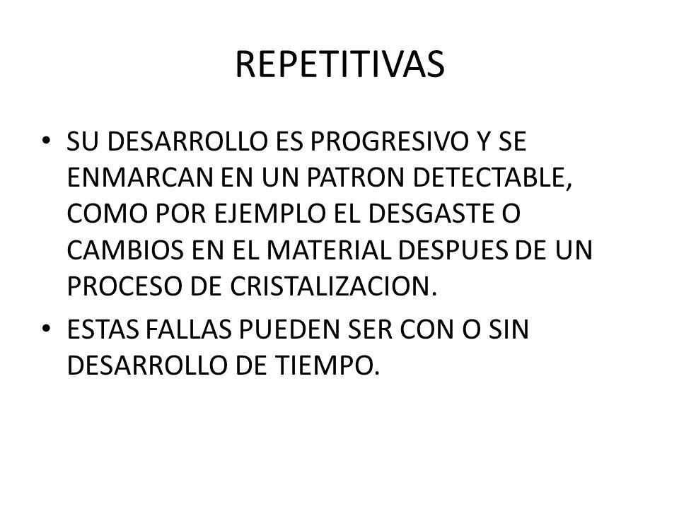 REPETITIVAS