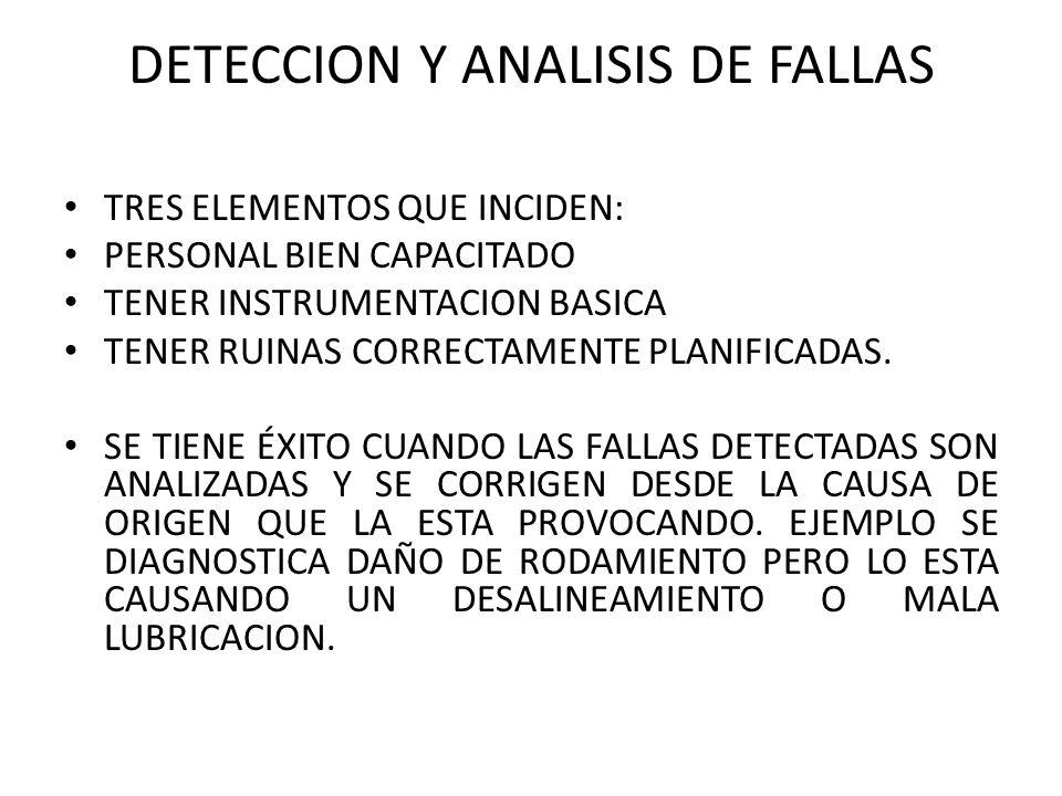 DETECCION Y ANALISIS DE FALLAS