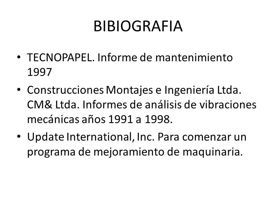 BIBIOGRAFIA TECNOPAPEL. Informe de mantenimiento 1997