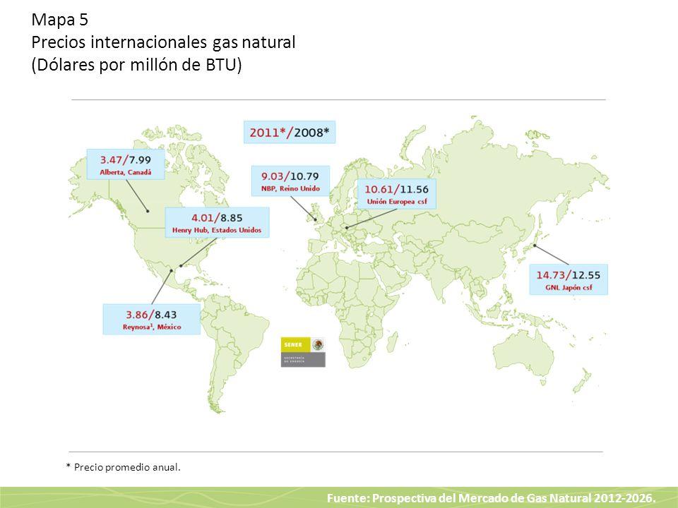 Mapa 5 Precios internacionales gas natural (Dólares por millón de BTU)