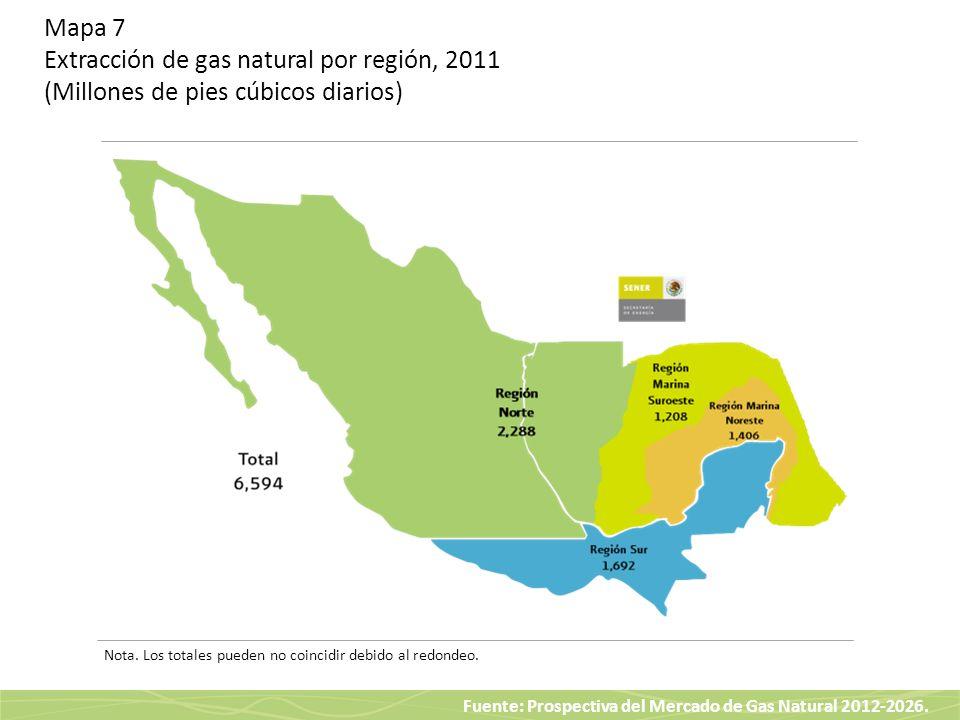 Mapa 7 Extracción de gas natural por región, 2011 (Millones de pies cúbicos diarios)