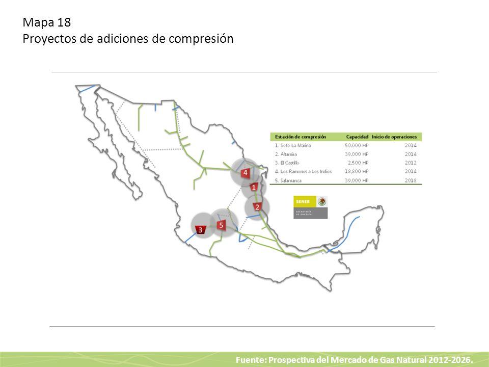 Mapa 18 Proyectos de adiciones de compresión