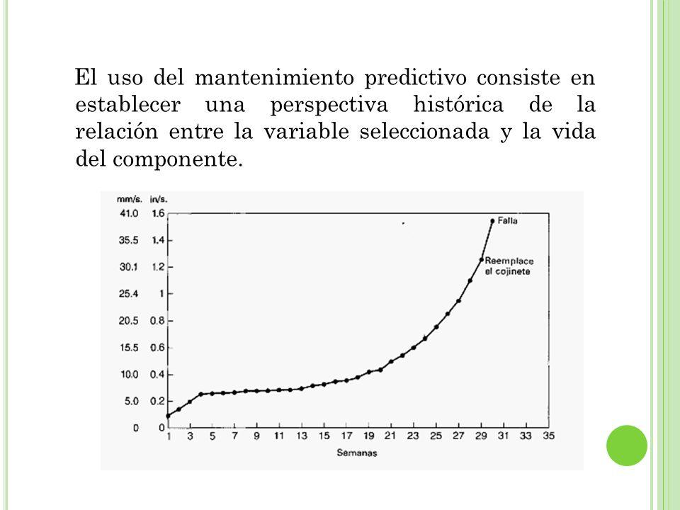 El uso del mantenimiento predictivo consiste en establecer una perspectiva histórica de la relación entre la variable seleccionada y la vida del componente.
