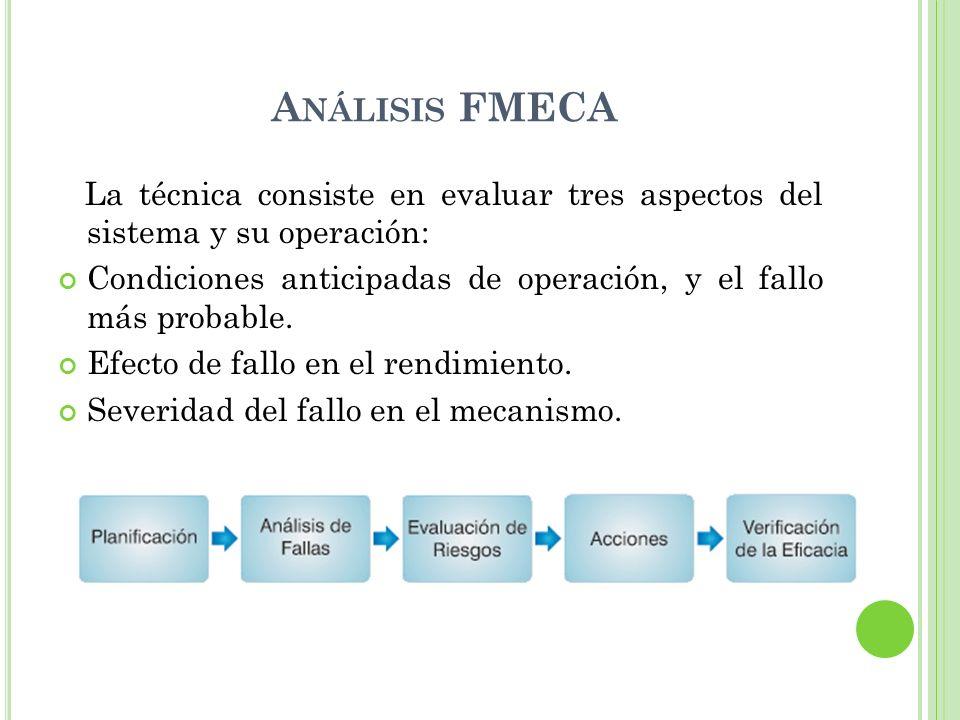 Análisis FMECA La técnica consiste en evaluar tres aspectos del sistema y su operación: